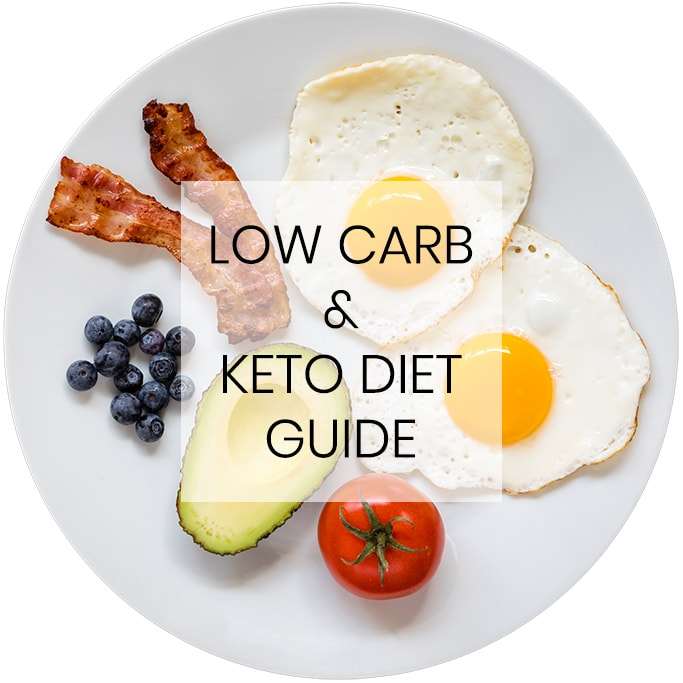 Easy Low Carb Meal Plan