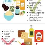 15 Best Keto Diet Tips Tricks For Beginners Wholesome Yum