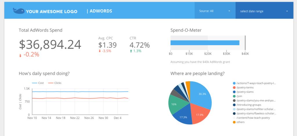 How to use Google Data Studio revenue tracking