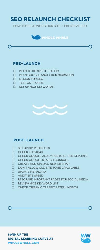 SEO Launch Checklist