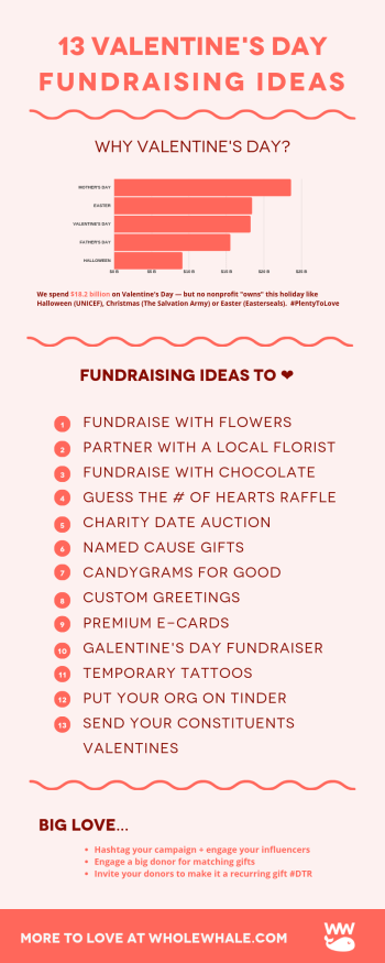 13 Simple Fundraising Ideas For Valentine S Day 2019