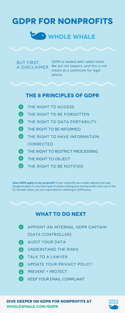GDPR for nonprofits: 8 principles and 7 next steps