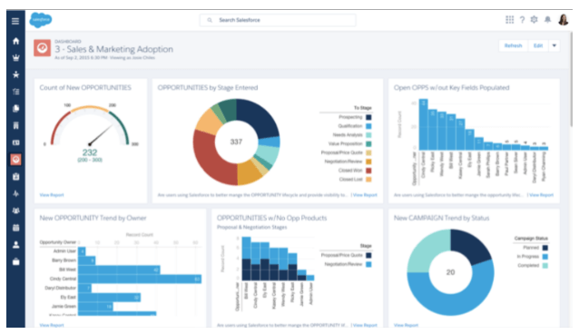 Nonprofit Dashboards The Ultimate Guide With Examples