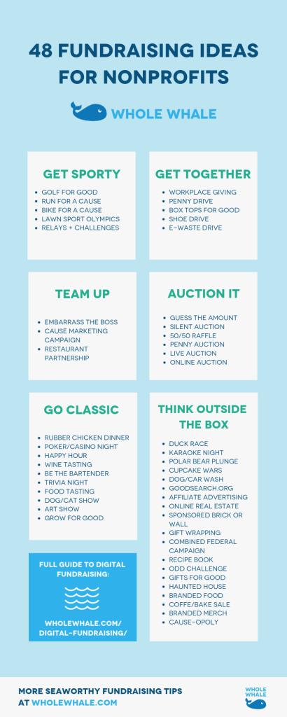 48 Fundraising Ideas