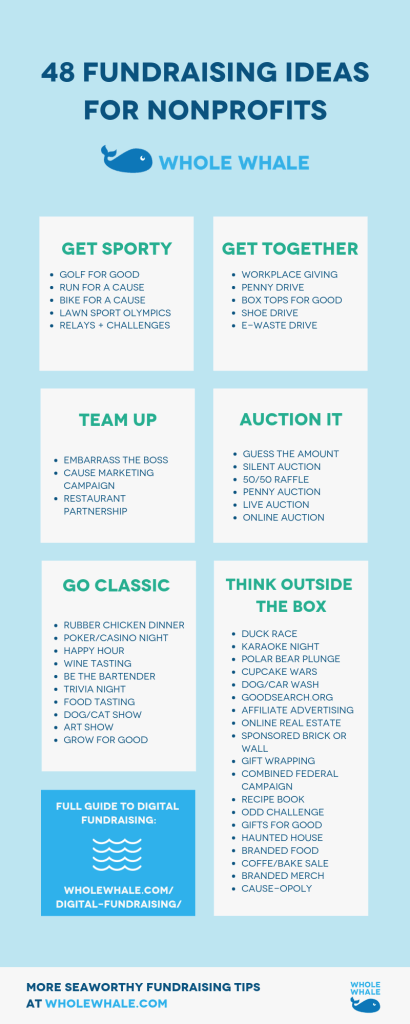 48 Fundraising Ideas To Add To Your Nonprofit S Calendar