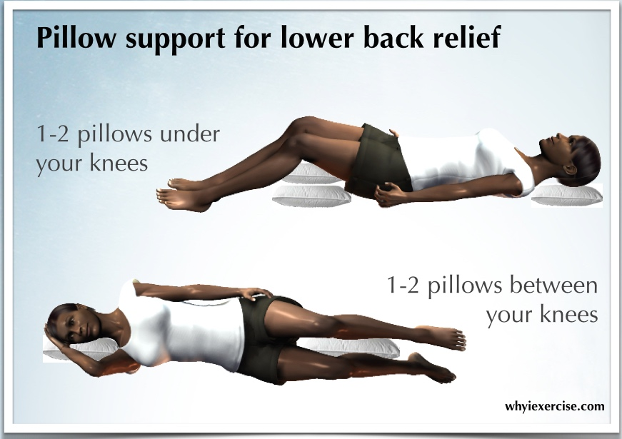 lower back pain remedy an illustrated