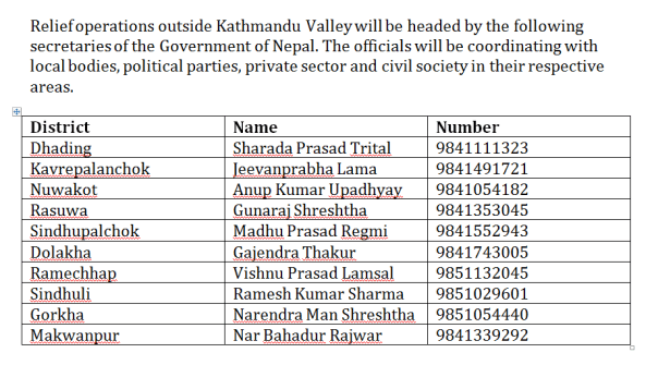 Numbers of responsible government officials in districts
