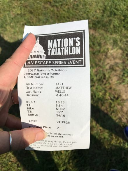 Nation's Tri Results