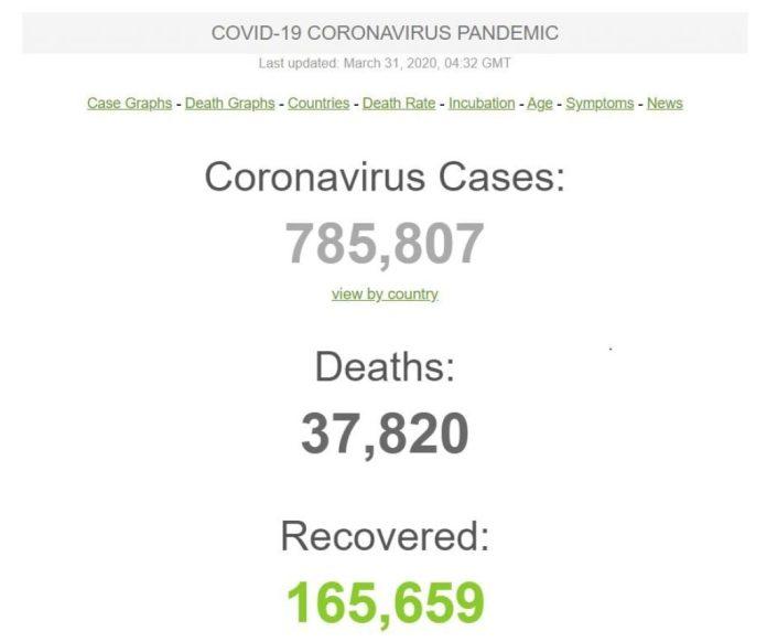 live corona updates top amazing websites