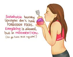Everything In Moderation - Your Weight Loss Success