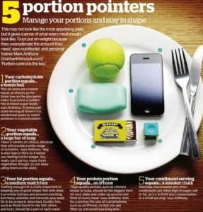 Portion Sizes