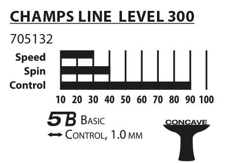 Donic Schildkroet TT-Schläger Champs Line 200