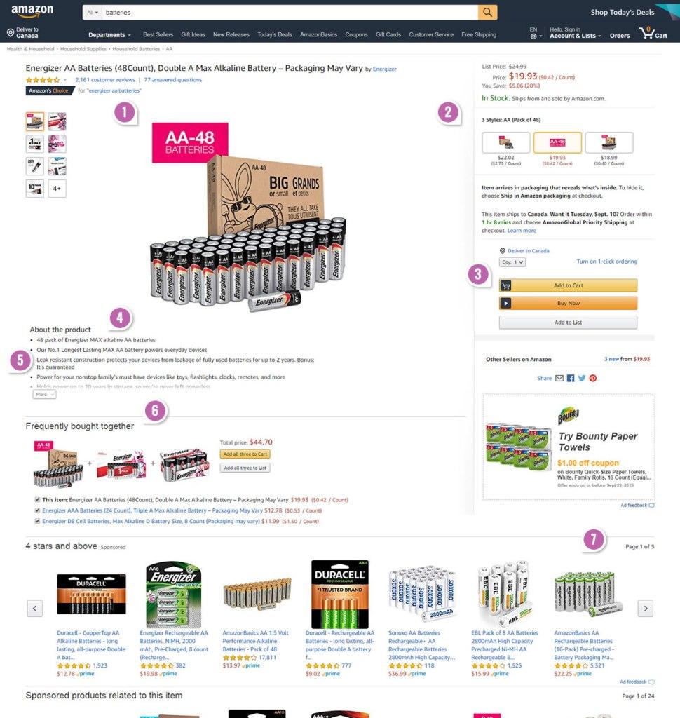 Nuovo layout a 2 colonne scheda prodotto Amazon