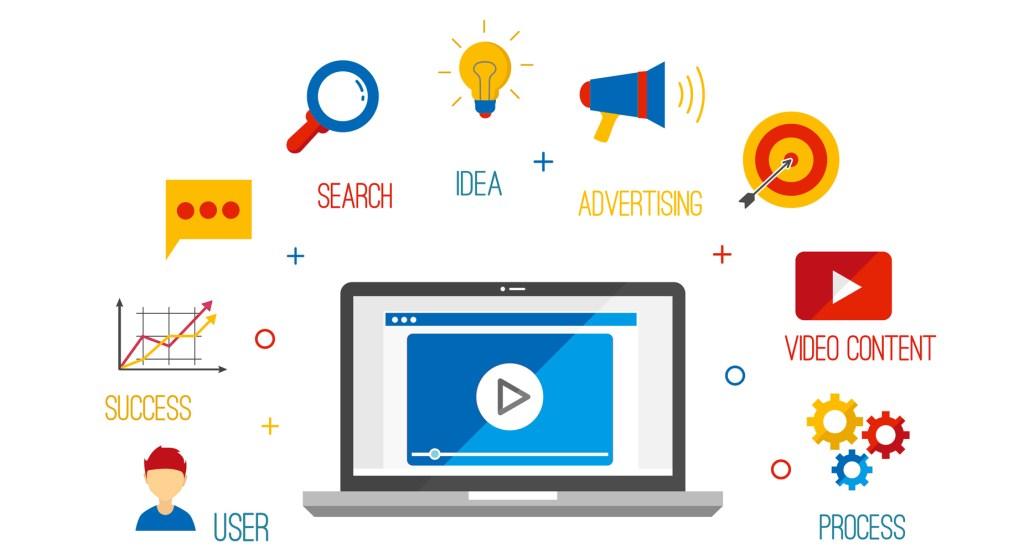 Attrarre i clienti con contenuti video