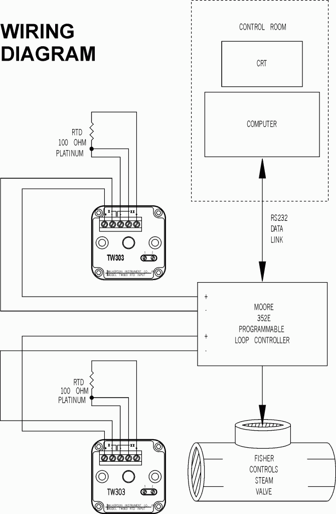 Wiring Diagram Temperature Control In a Sugar Refinery 20601 670x1024 level transmitter wiring diagram inverter diagram \u2022 free wiring level transmitter wiring diagram at nearapp.co