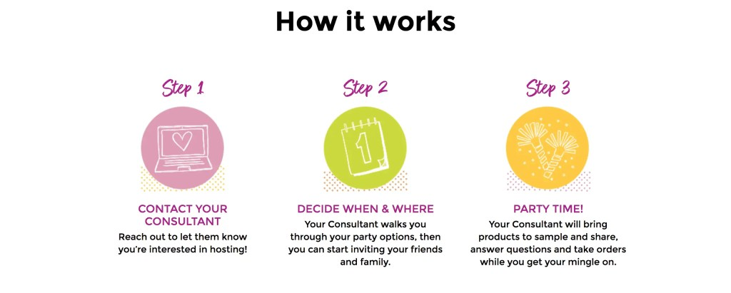 hosting a scentsy party is easy