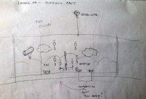 Level Sketch: Envious Pact