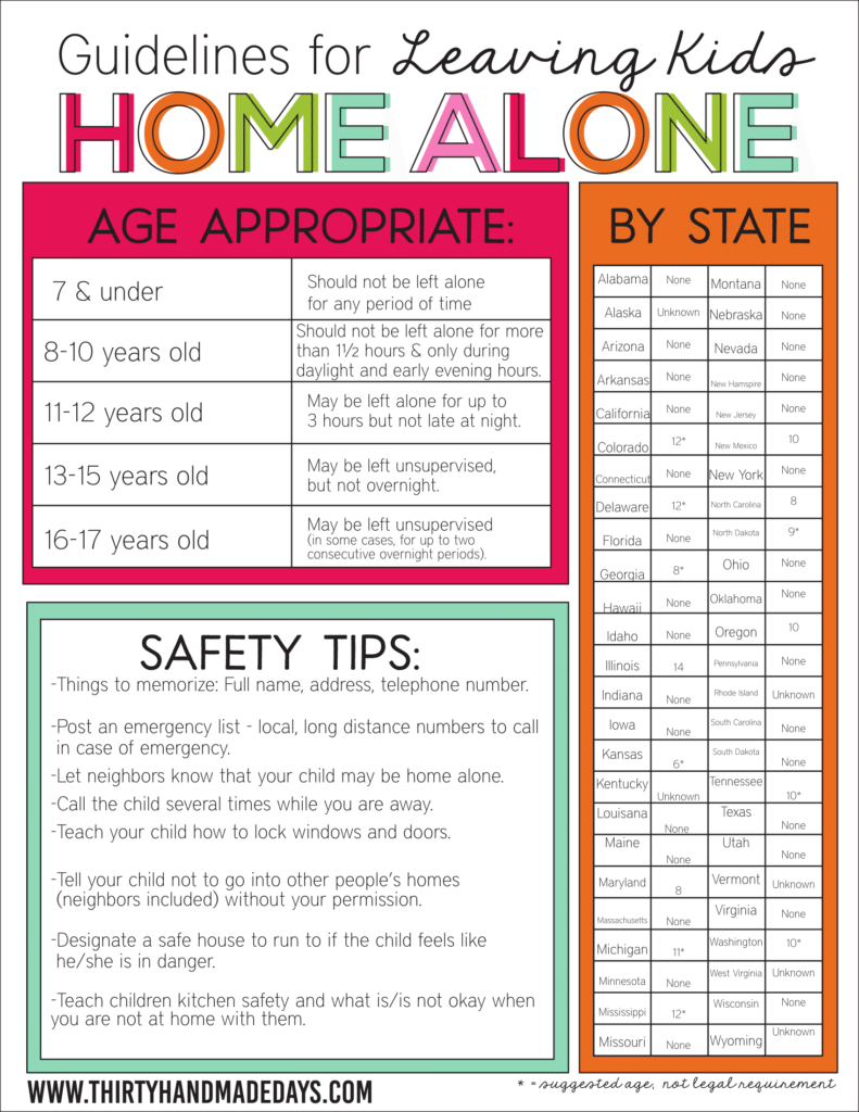 children-home-alone-chart
