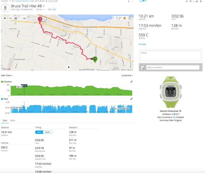 Saturday's hike data.