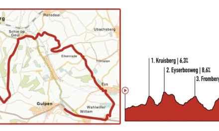 Toch de Amstel Gold Race fietsen: virtueel via Bkool!