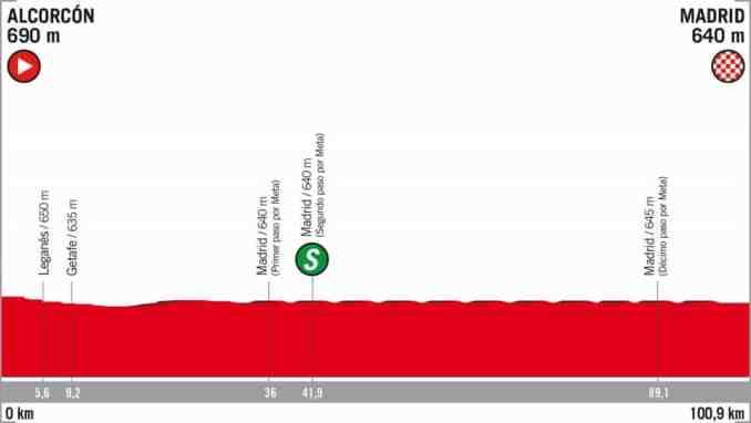 wielrenschoenen-nl Vuelta-2018-hoogte verschil-etappe 21