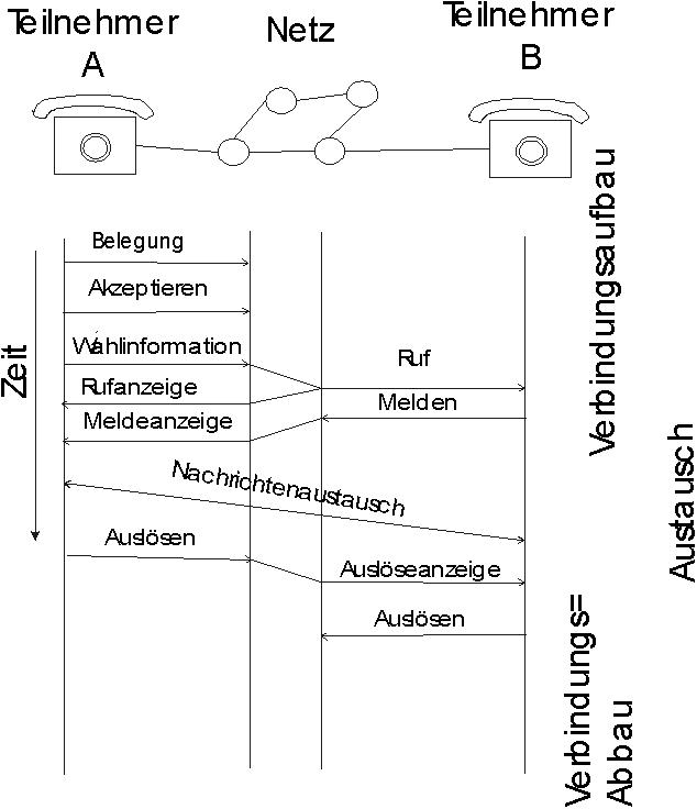 Studienarbeit 2000 (1/6)