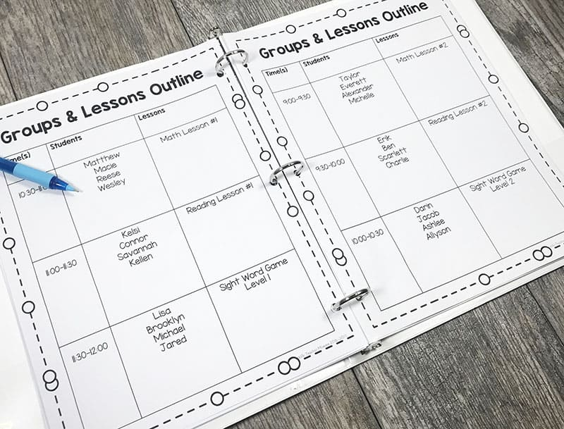 Make sure to leave information about which activities each student should be doing in your sub plans. This is especially important for special education sub plans.