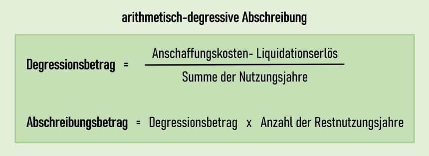 arithmetisch-degressive Abschreibung Formel