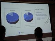 Das Gründungsprojekt 5 Euro StartUp an der htw saar