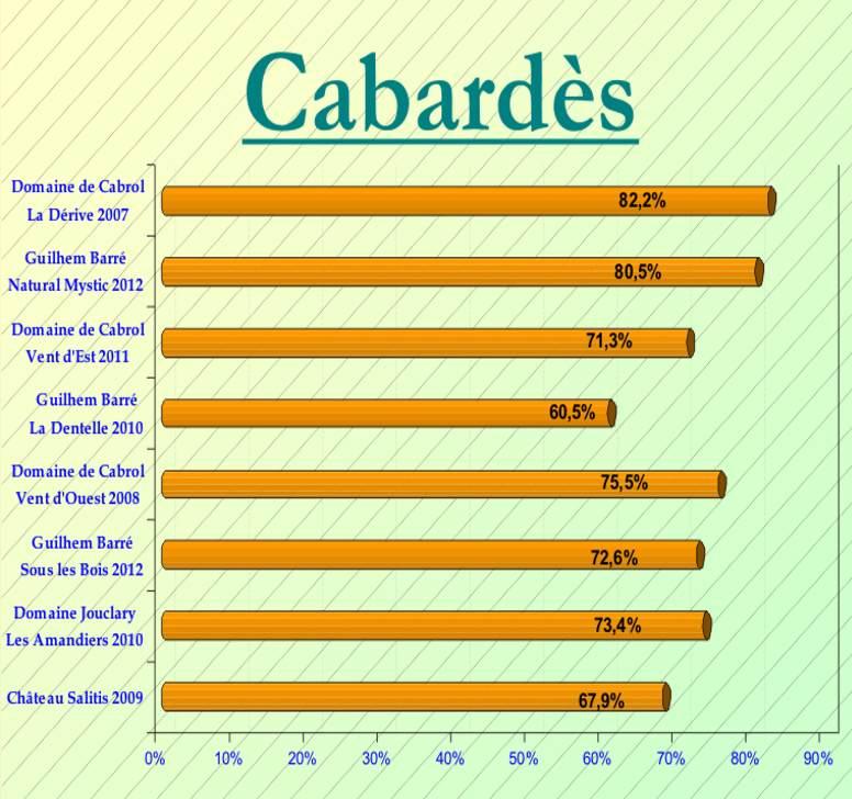 2014-11 Cabardes SC