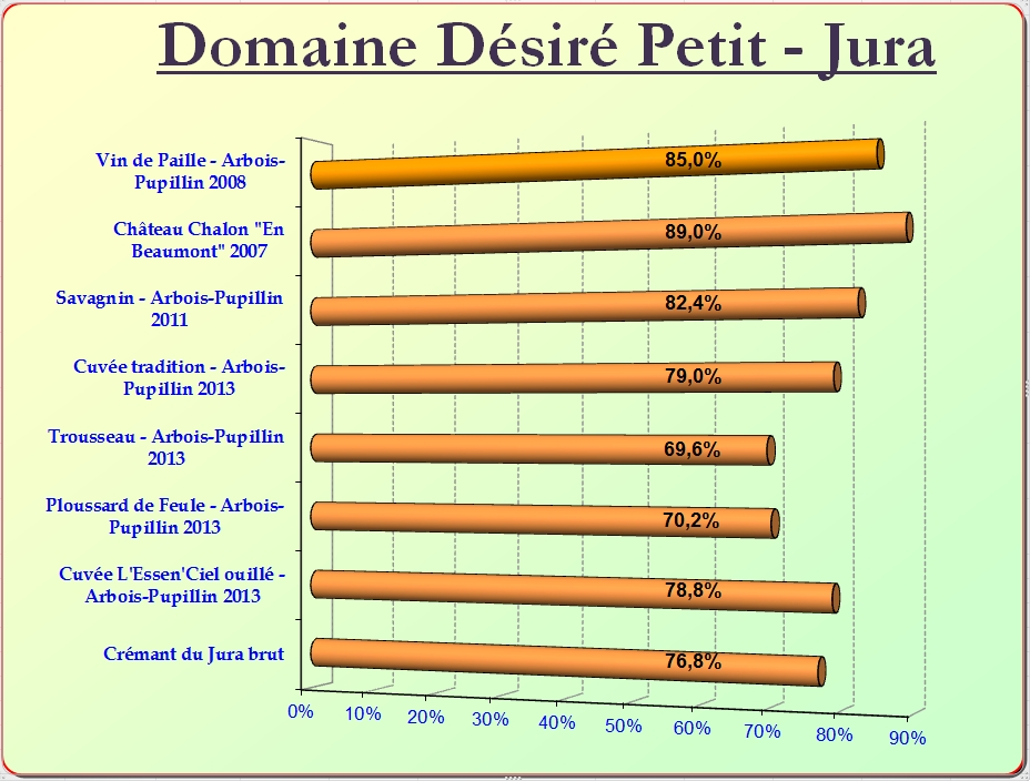 2015-11 Desire Petit SC