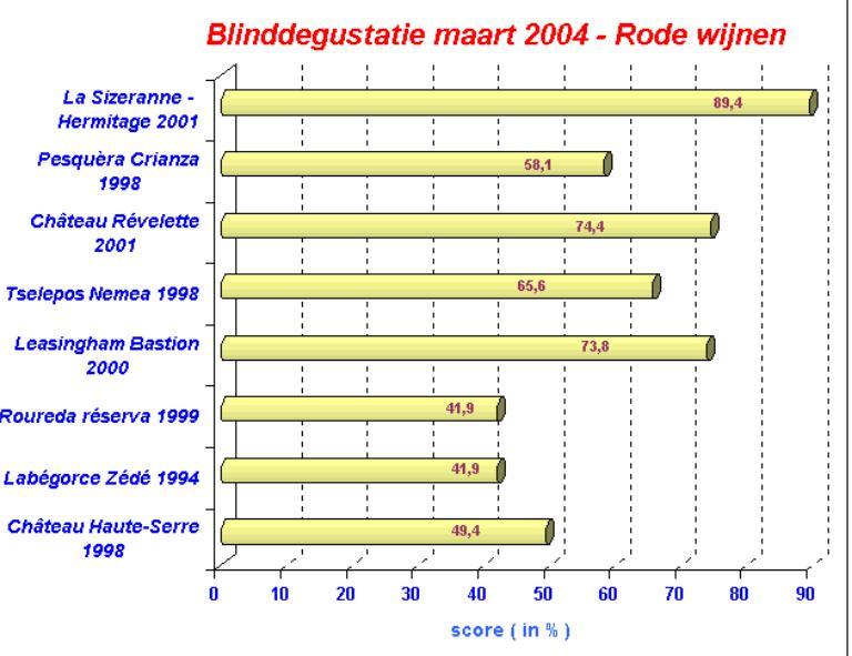2004-03 Blind SC