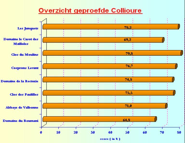 2005-02 Collioure SC