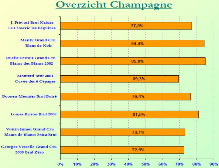 2008-12 Champagne SC