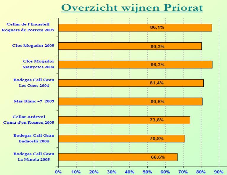 2009-01 Priorat SC