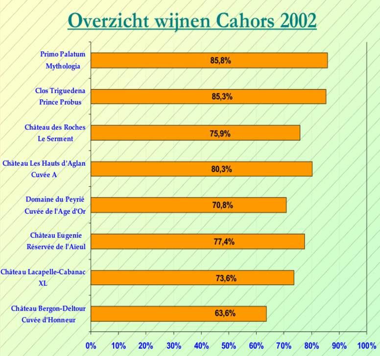 2010-11 Cahors 2002 SC