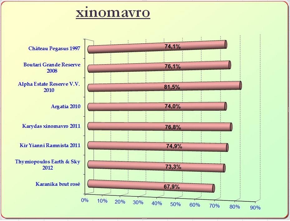 2016-10 Xinomavro SC