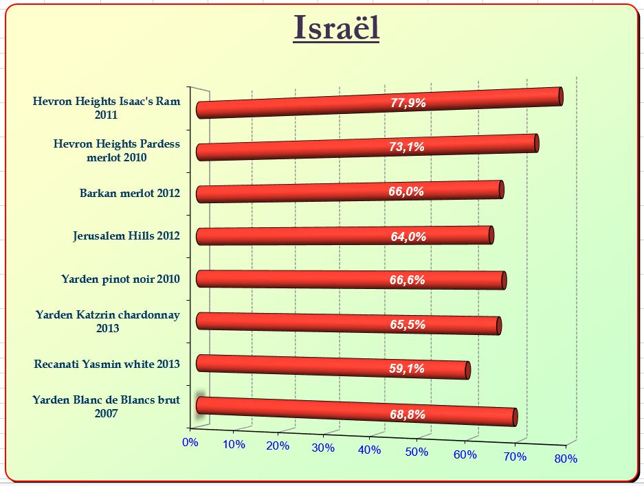 2017-10-israel-sc