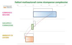 Compensation-Grafico