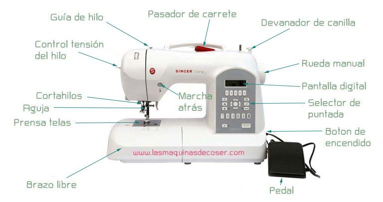 Comprar maquina de coser - www.wikicompra.es