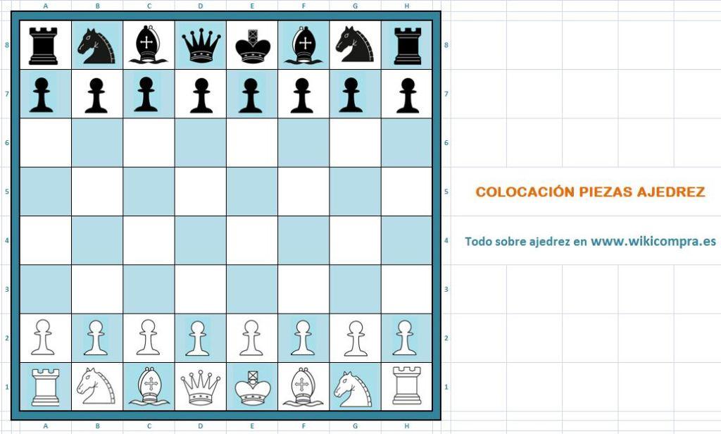 colocacion y orden piezas ajedrez