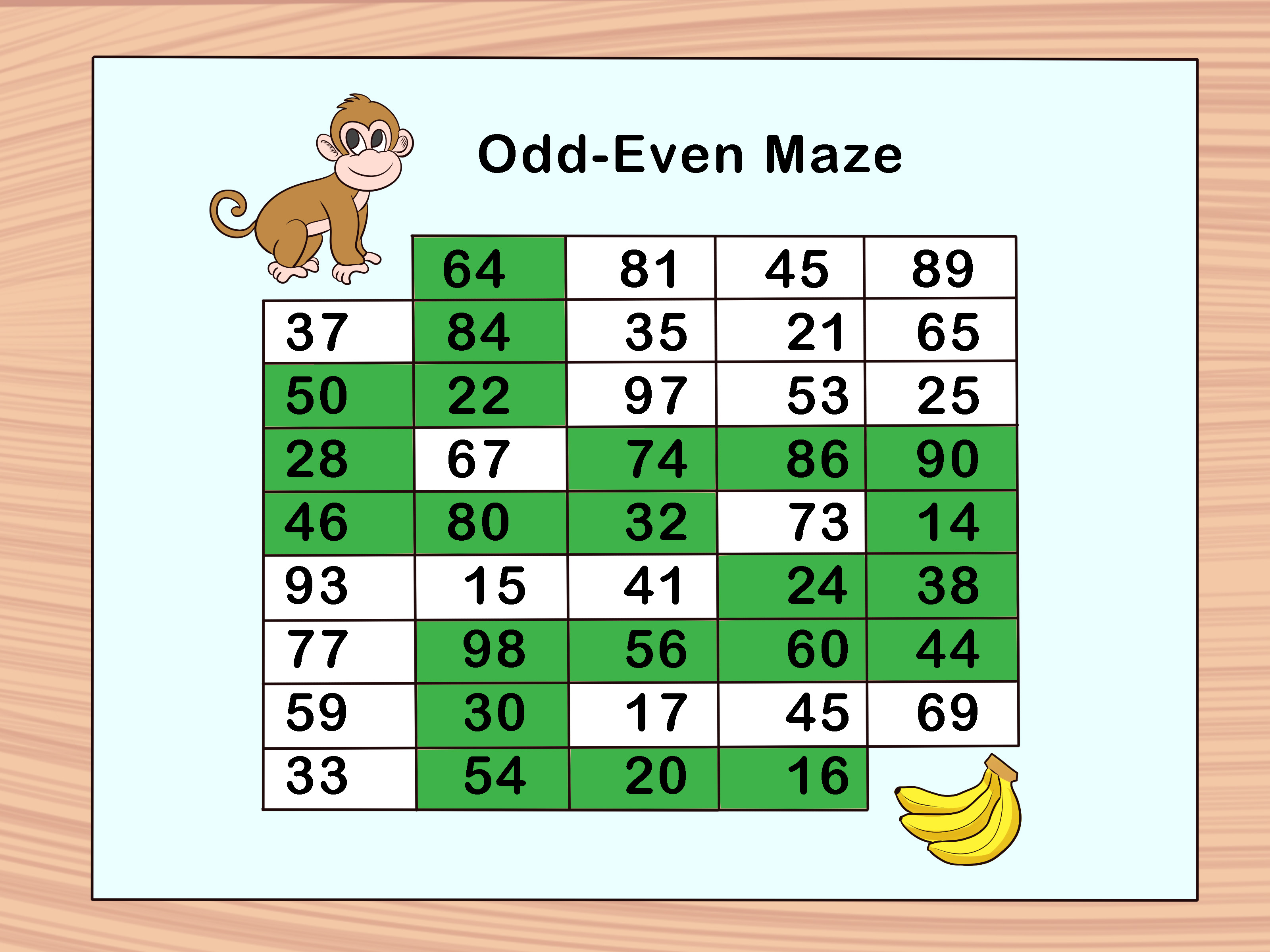 How To Teach Even And Odd Numbers 10 Steps With Pictures