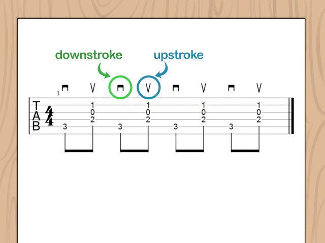 How to Write Guitar Tablature: 30 Steps (with Pictures) - wikiHow