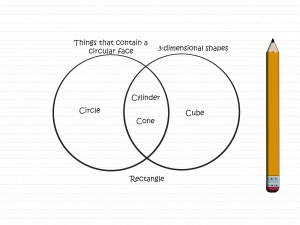 How to Draw a Venn Diagram: 6 Steps (with Pictures)  wikiHow