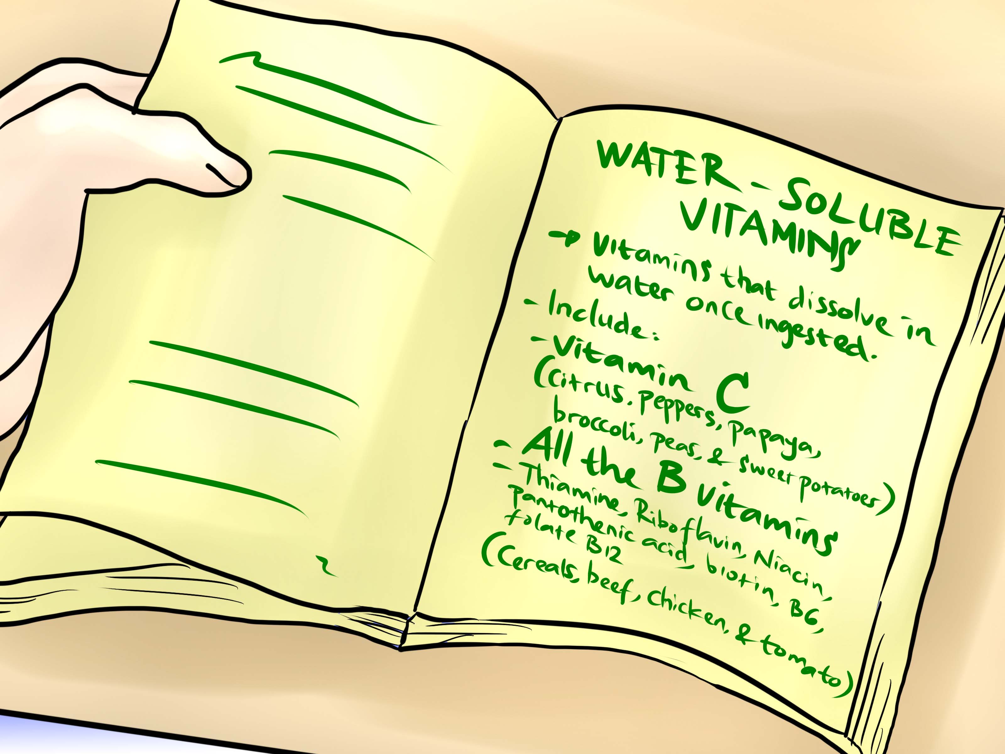 Difference Between Fat And Water Soluble Vitamins