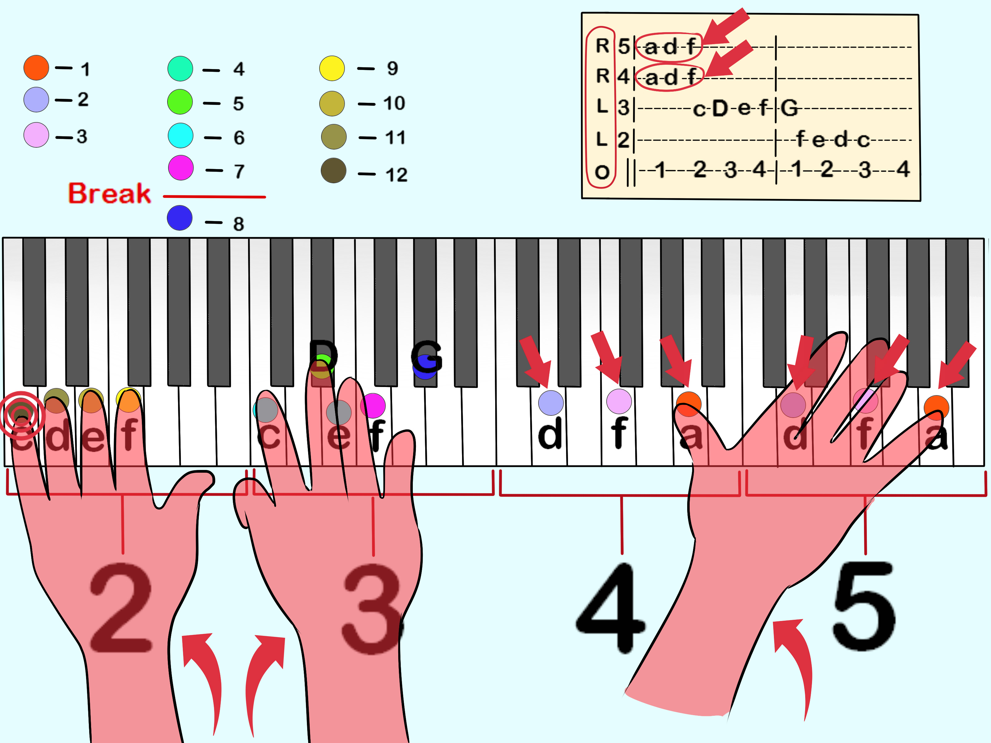 How To Read Piano Tabs 8 Steps With Pictures