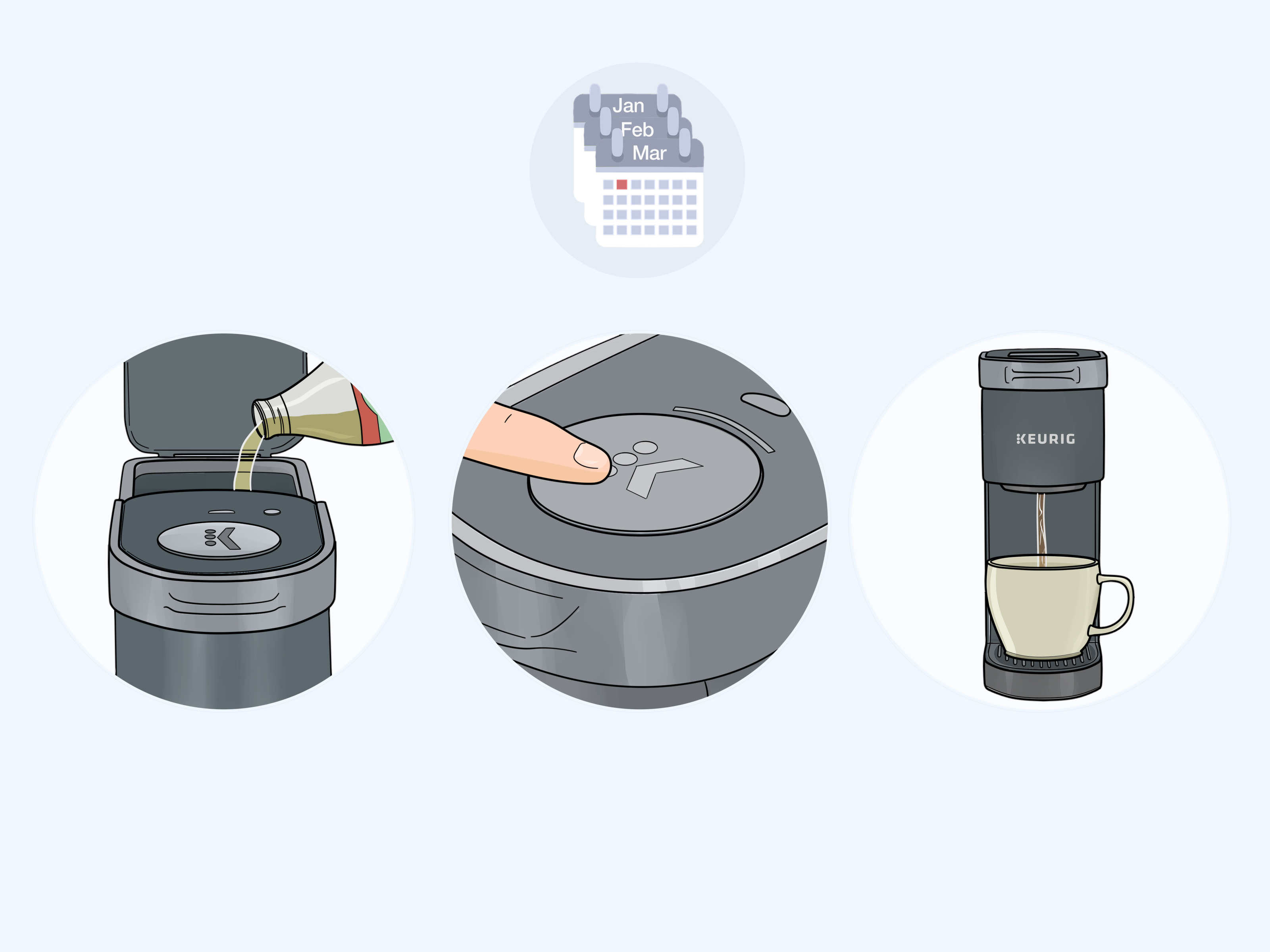 How To Clean A Keurig Mini With Pictures Wikihow