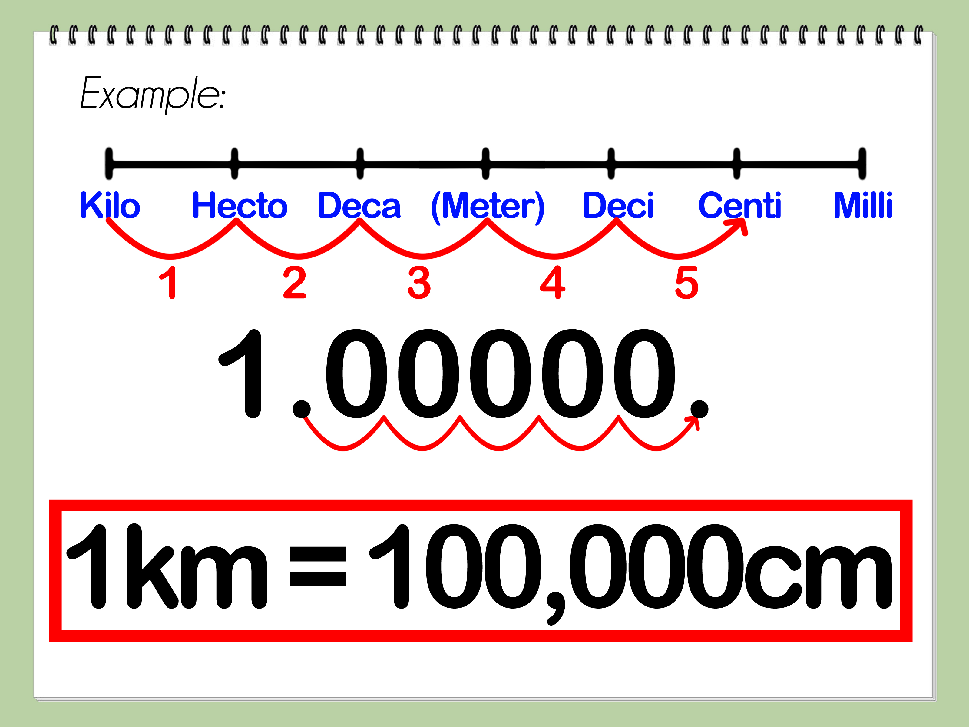 3 Ways To Convert Within Metric Measurements