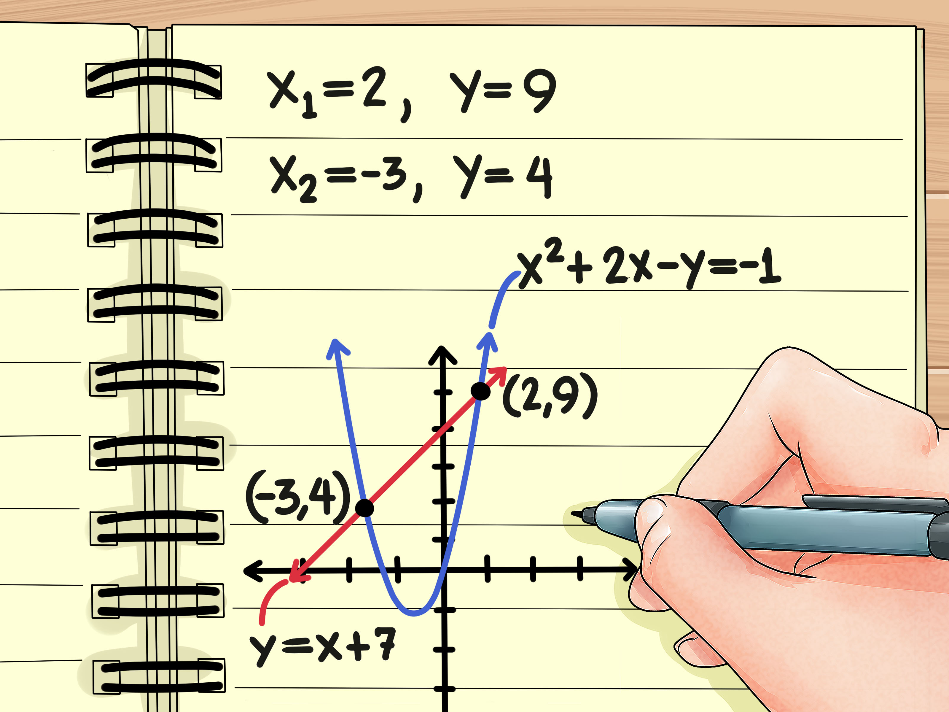 2 Simple Ways To Algebraically Find The Intersection Of