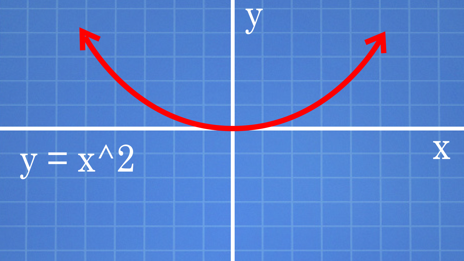 How To Graph Points On The Coordinate Plane 10 Steps